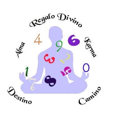 20080220175256-numerologia-tantrica.jpg
